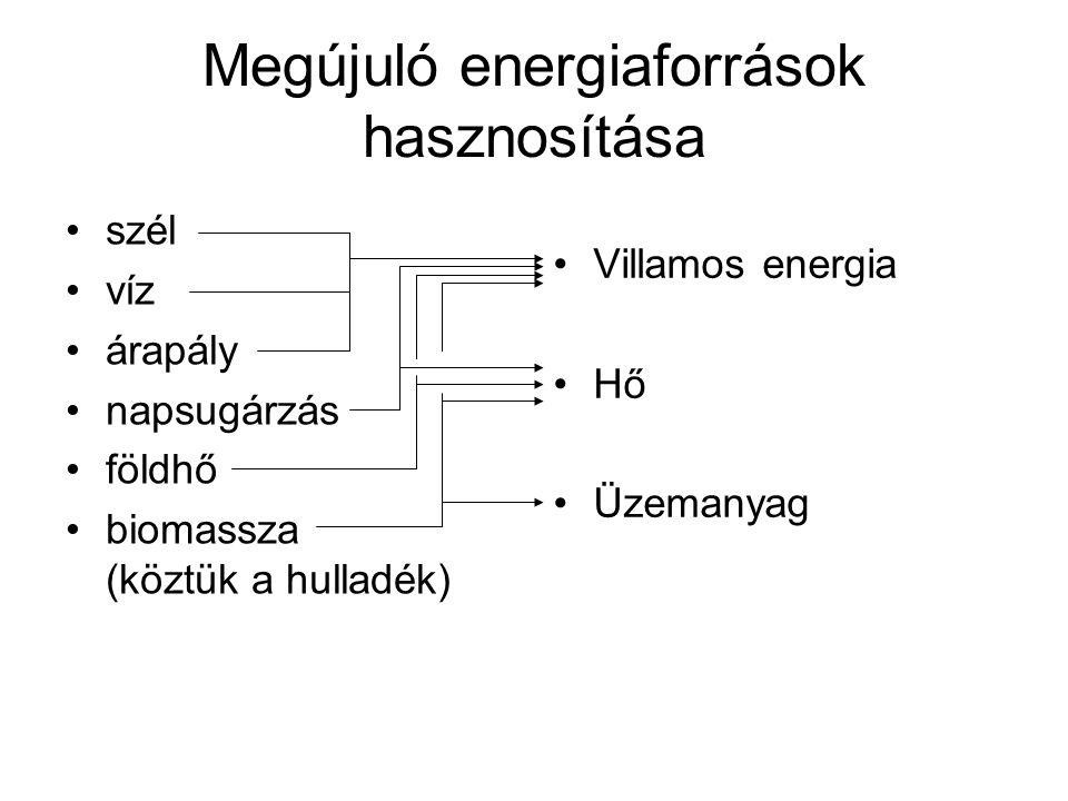 Megújuló energiaforrások hasznosítása