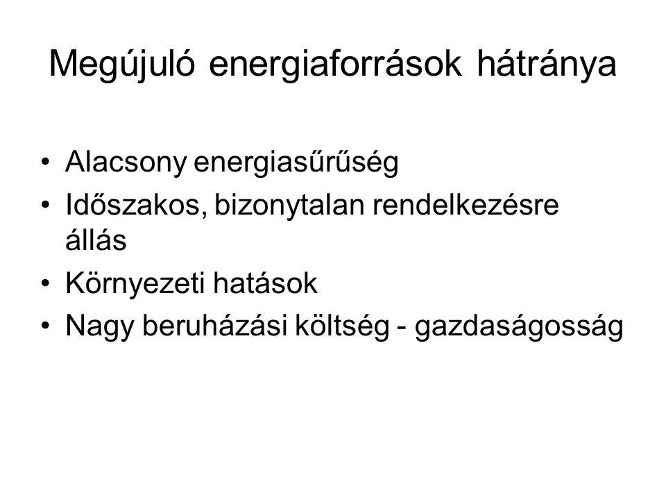 Megújuló energiaforrások hátránya