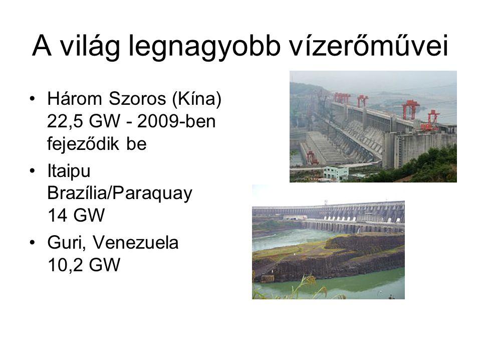 A világ legnagyobb vízerőművei