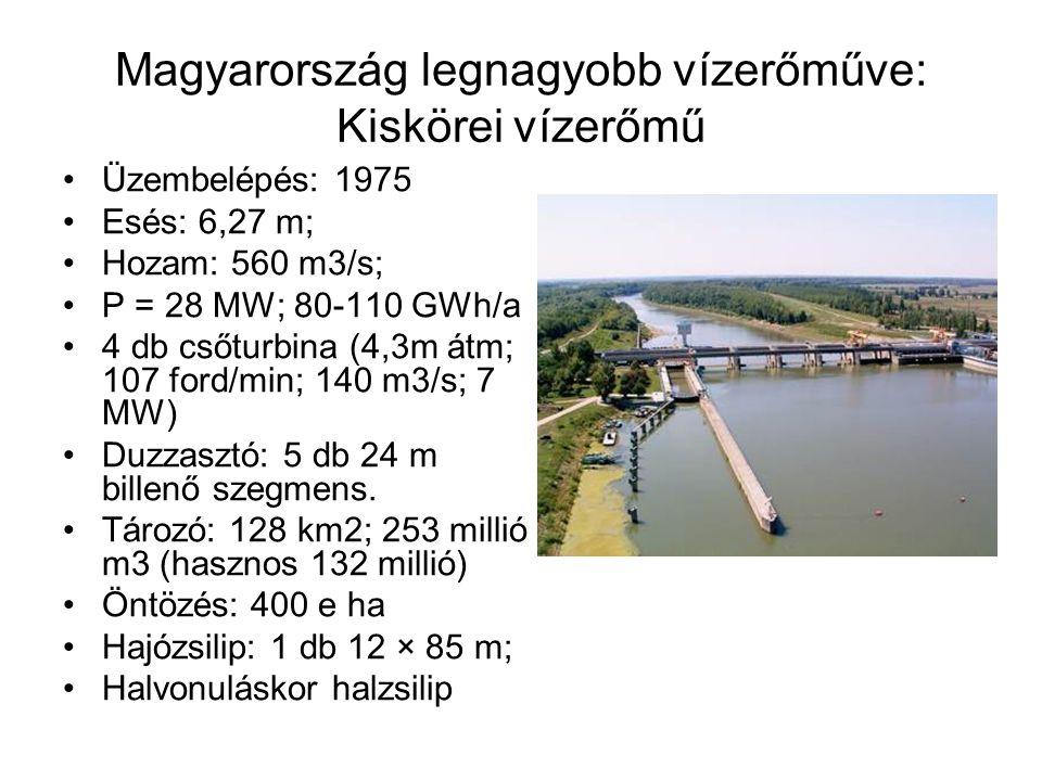 Magyarország legnagyobb vízerőműve: Kiskörei vízerőmű