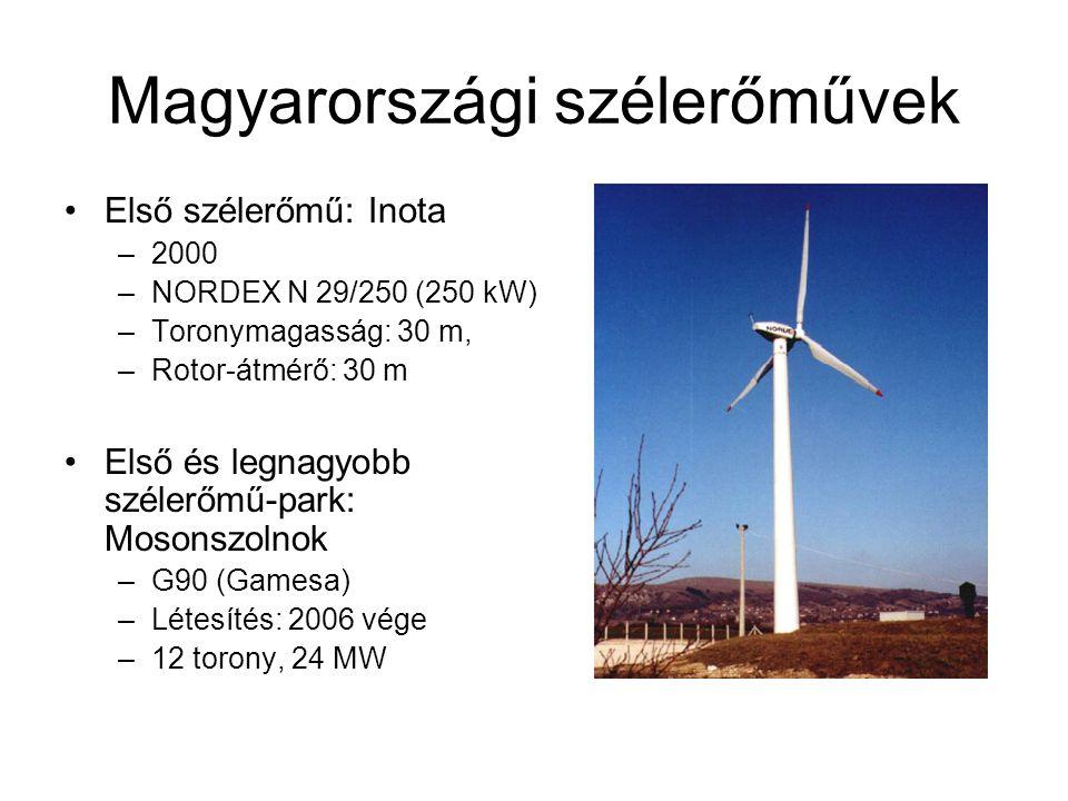 Magyarországi szélerőművek