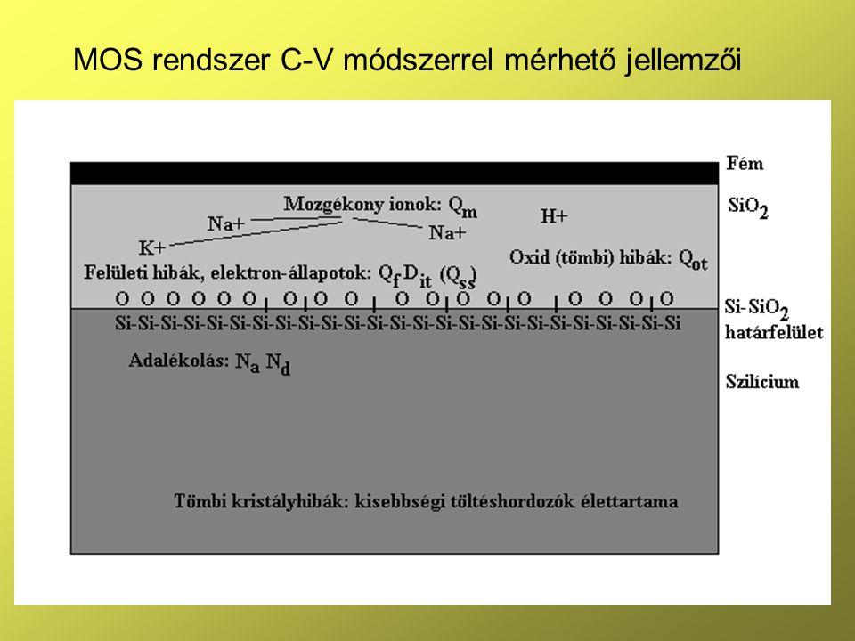 MOS rendszer C-V módszerrel mérhető jellemzői