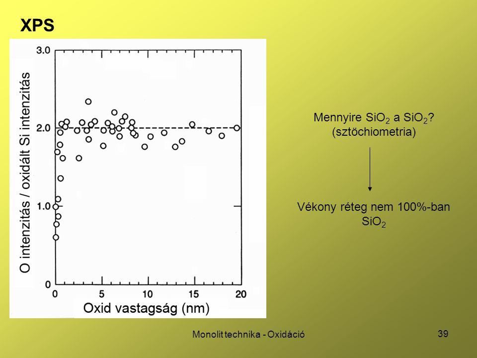 XPS Mennyire SiO2 a SiO2 (sztöchiometria)