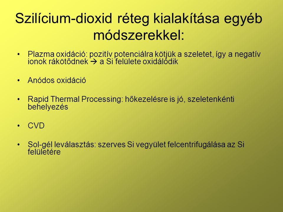 Szilícium-dioxid réteg kialakítása egyéb módszerekkel: