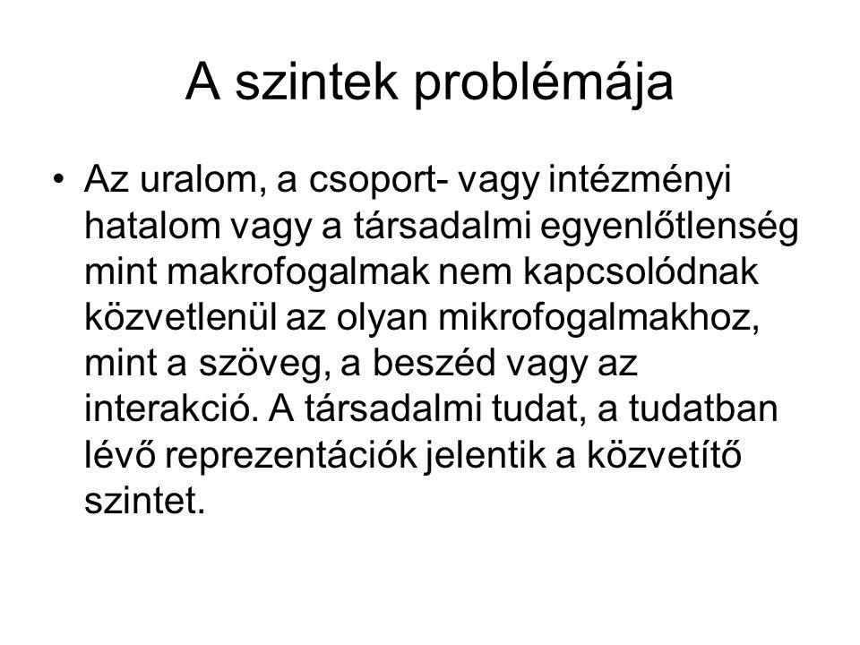 A szintek problémája
