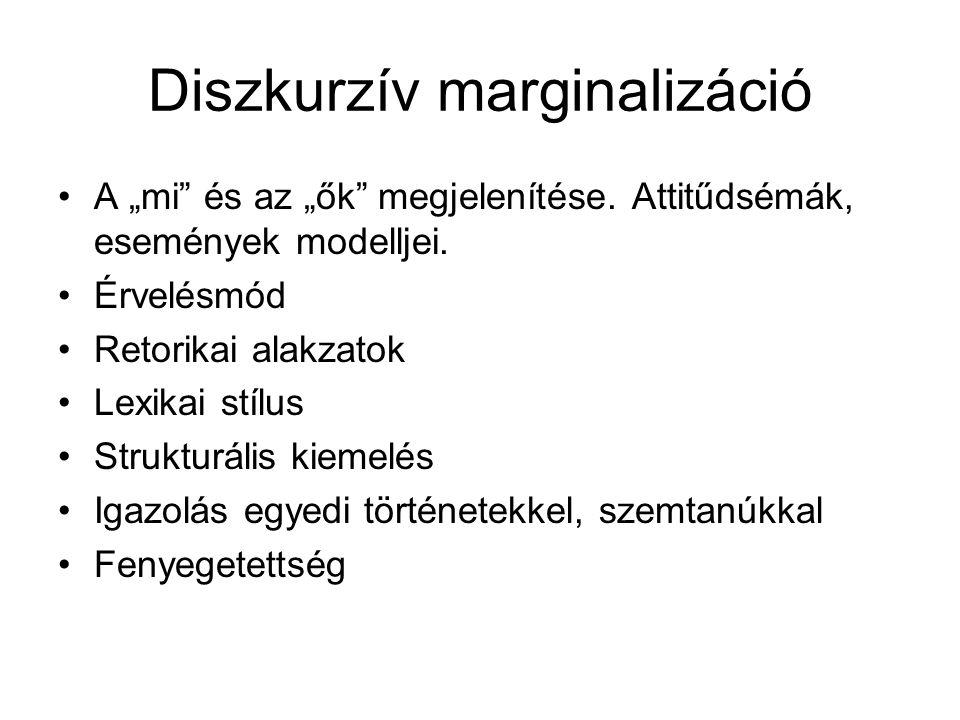 Diszkurzív marginalizáció