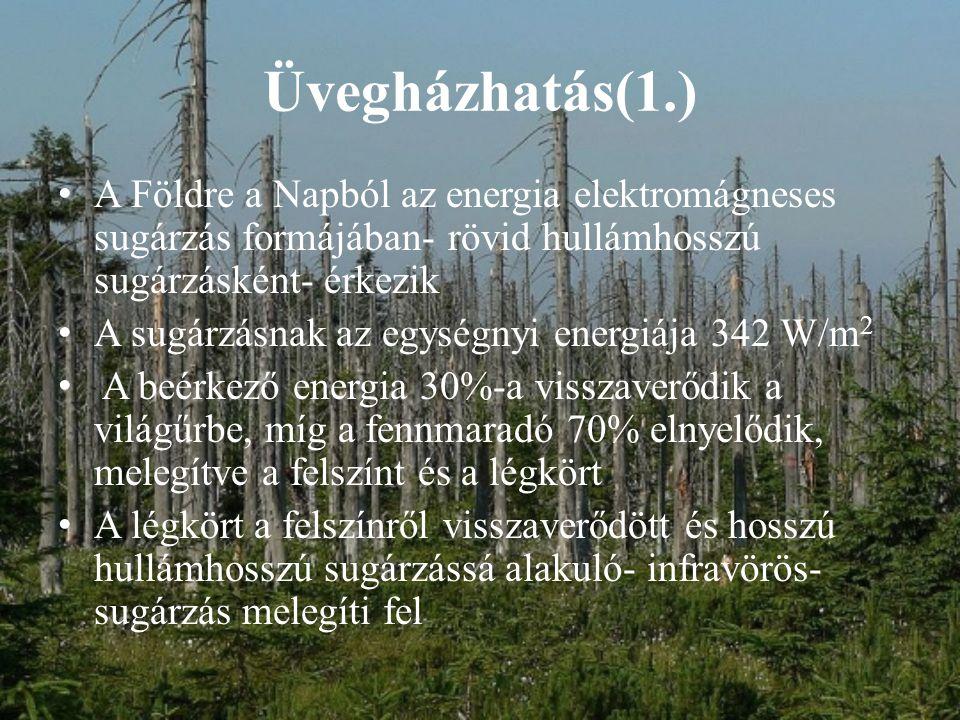 Üvegházhatás(1.) A Földre a Napból az energia elektromágneses sugárzás formájában- rövid hullámhosszú sugárzásként- érkezik.