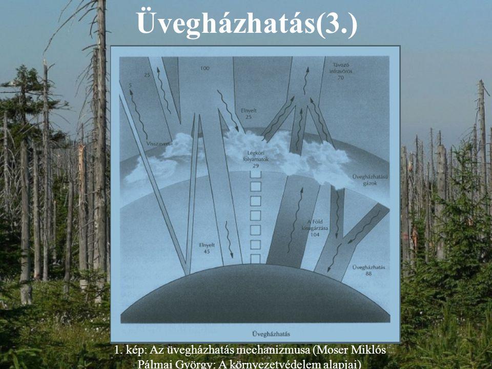 Üvegházhatás(3.) 1.