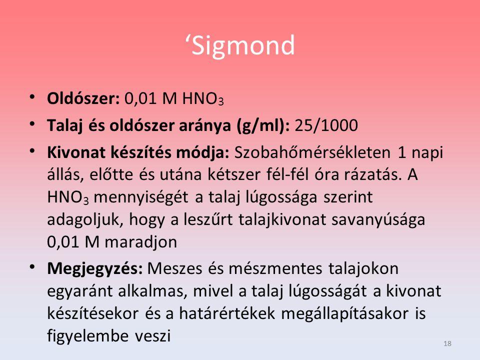 'Sigmond Oldószer: 0,01 M HNO3