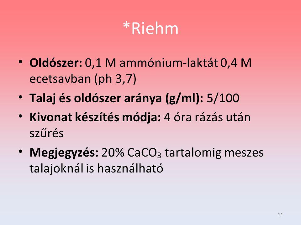 *Riehm Oldószer: 0,1 M ammónium-laktát 0,4 M ecetsavban (ph 3,7)
