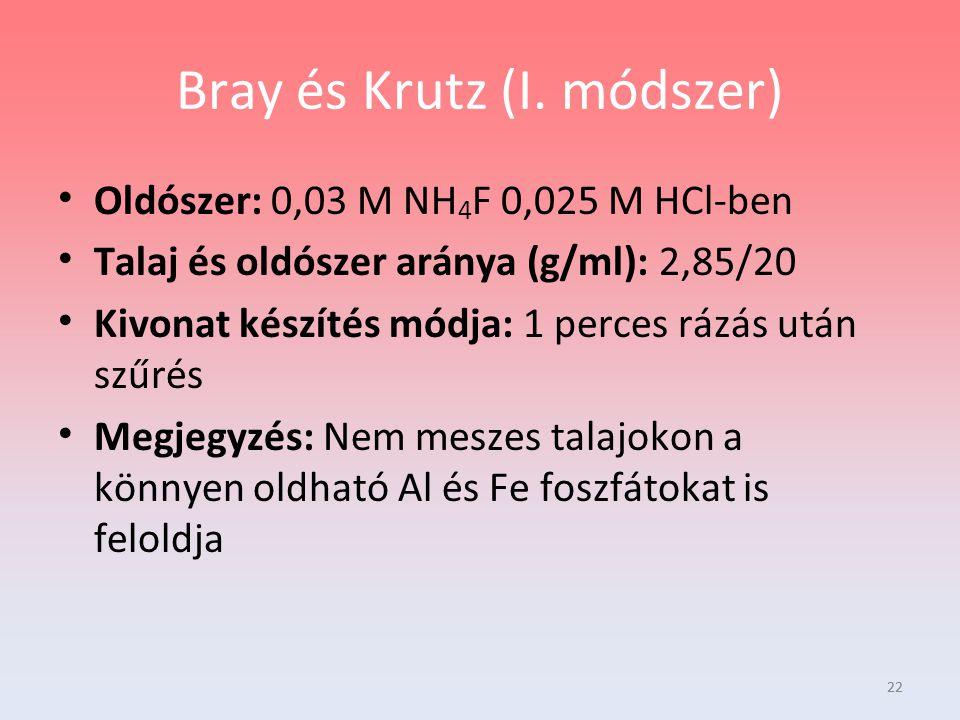 Bray és Krutz (I. módszer)