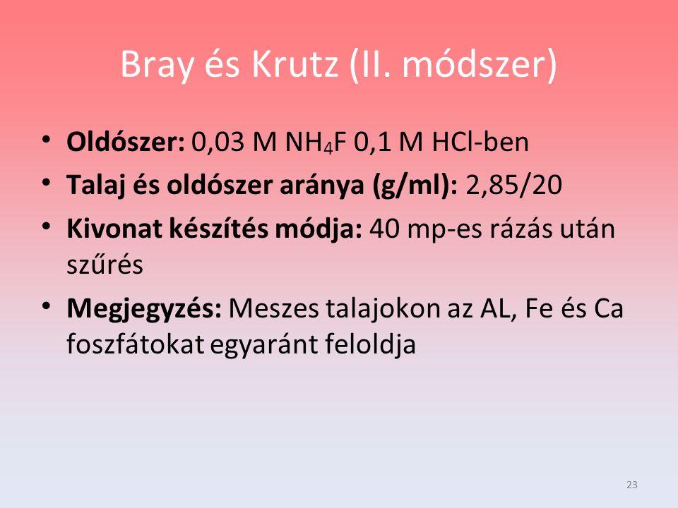 Bray és Krutz (II. módszer)