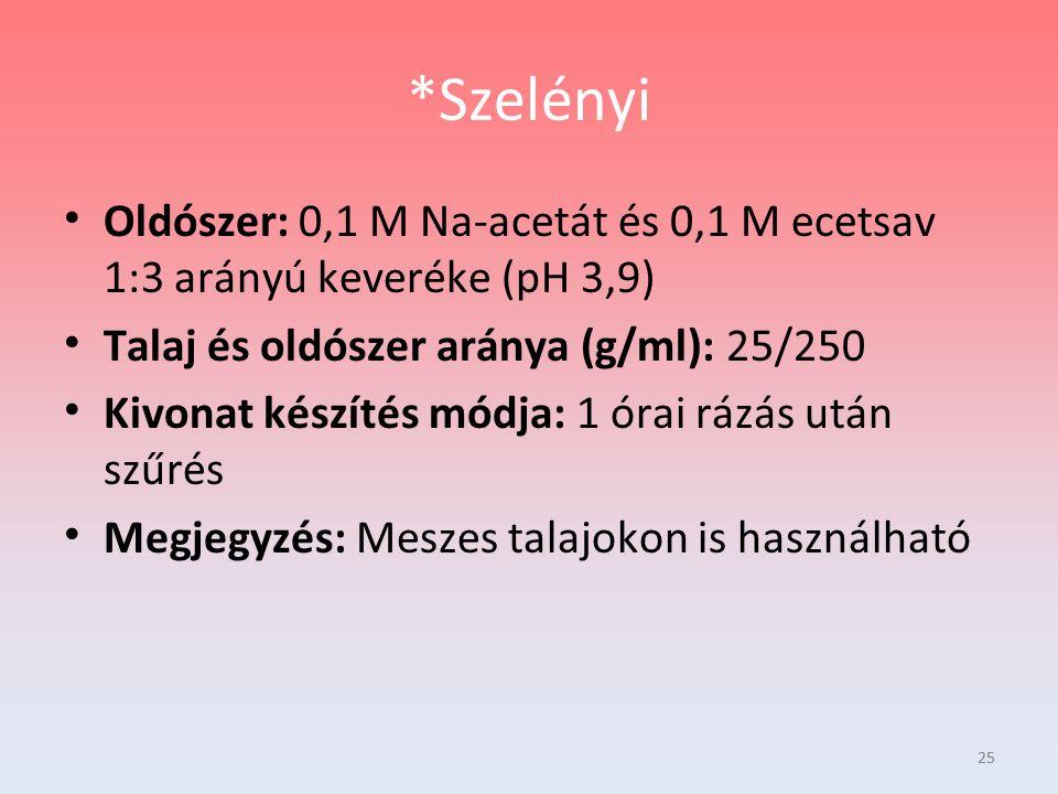 *Szelényi Oldószer: 0,1 M Na-acetát és 0,1 M ecetsav 1:3 arányú keveréke (pH 3,9) Talaj és oldószer aránya (g/ml): 25/250.