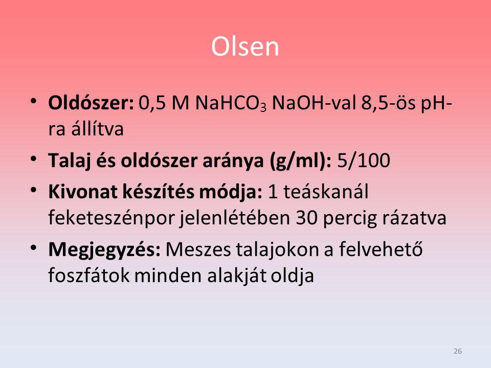 Olsen Oldószer: 0,5 M NaHCO3 NaOH-val 8,5-ös pH-ra állítva