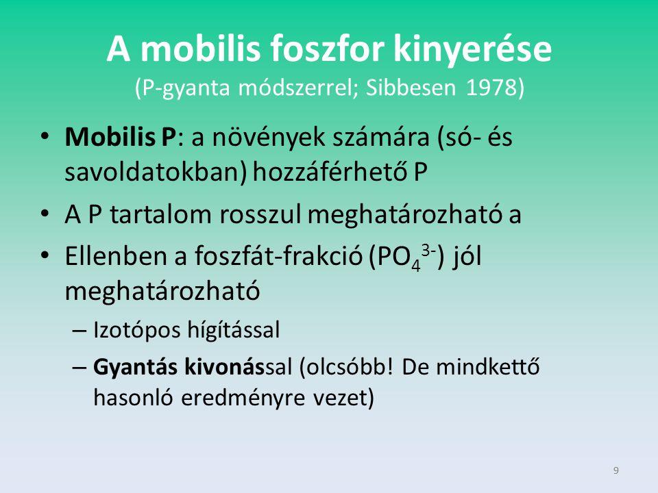 A mobilis foszfor kinyerése (P-gyanta módszerrel; Sibbesen 1978)