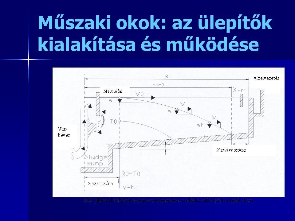 Műszaki okok: az ülepítők kialakítása és működése