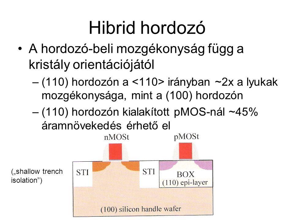 Hibrid hordozó A hordozó-beli mozgékonyság függ a kristály orientációjától.