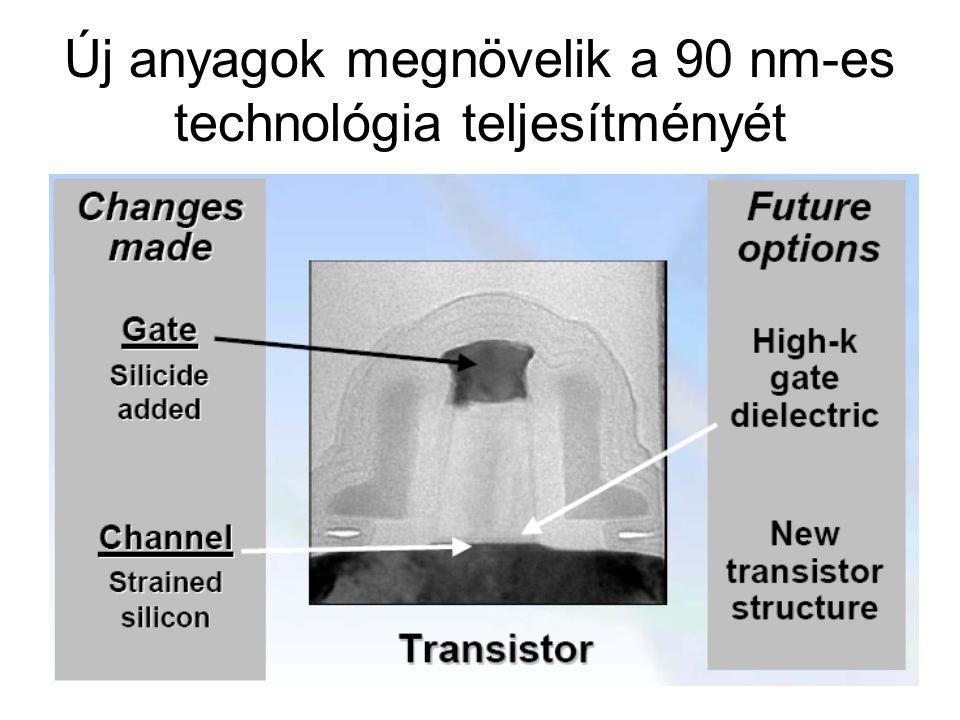 Új anyagok megnövelik a 90 nm-es technológia teljesítményét