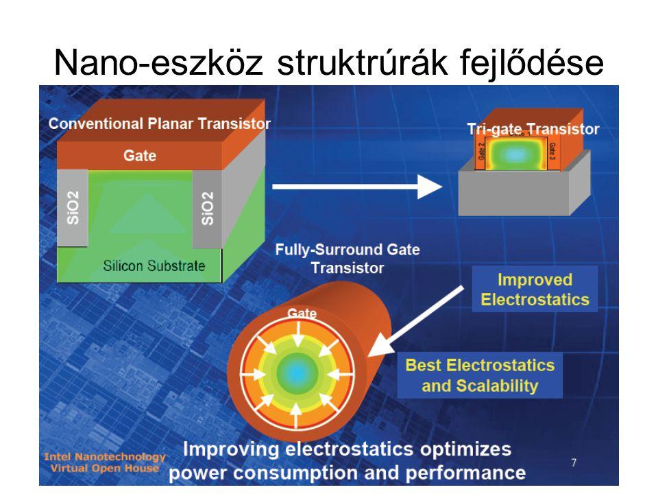 Nano-eszköz struktrúrák fejlődése