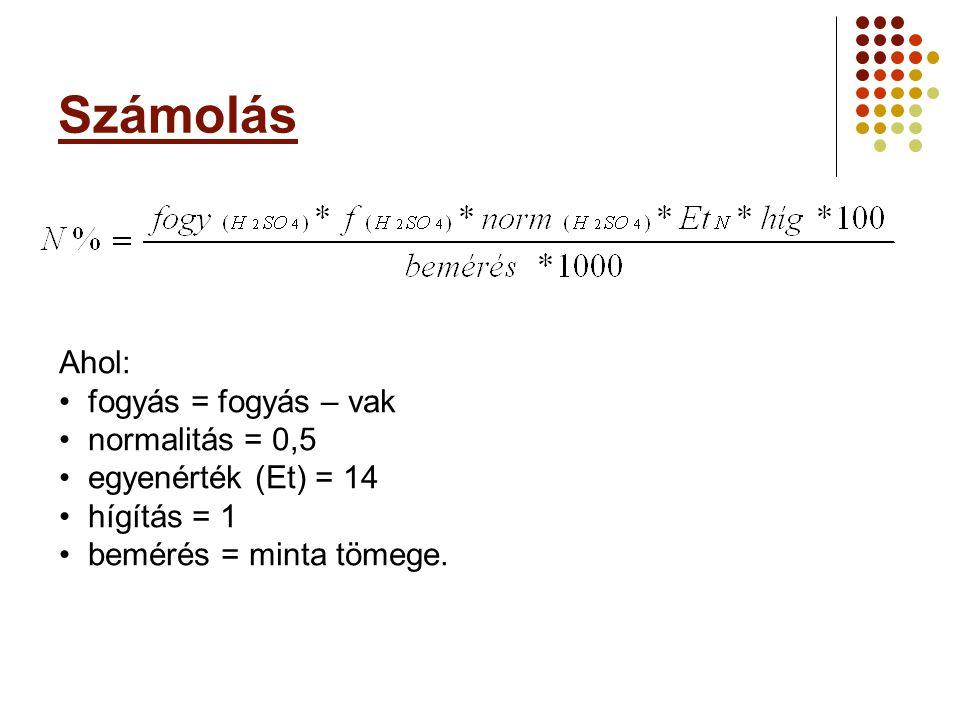 Számolás Ahol: fogyás = fogyás – vak normalitás = 0,5