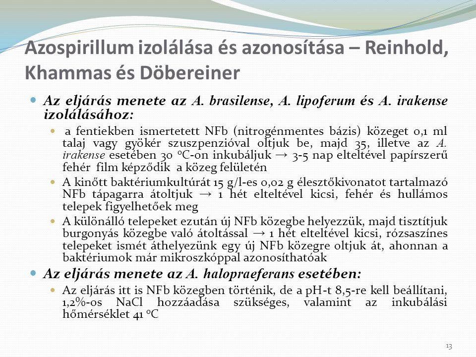 Azospirillum izolálása és azonosítása – Reinhold, Khammas és Döbereiner
