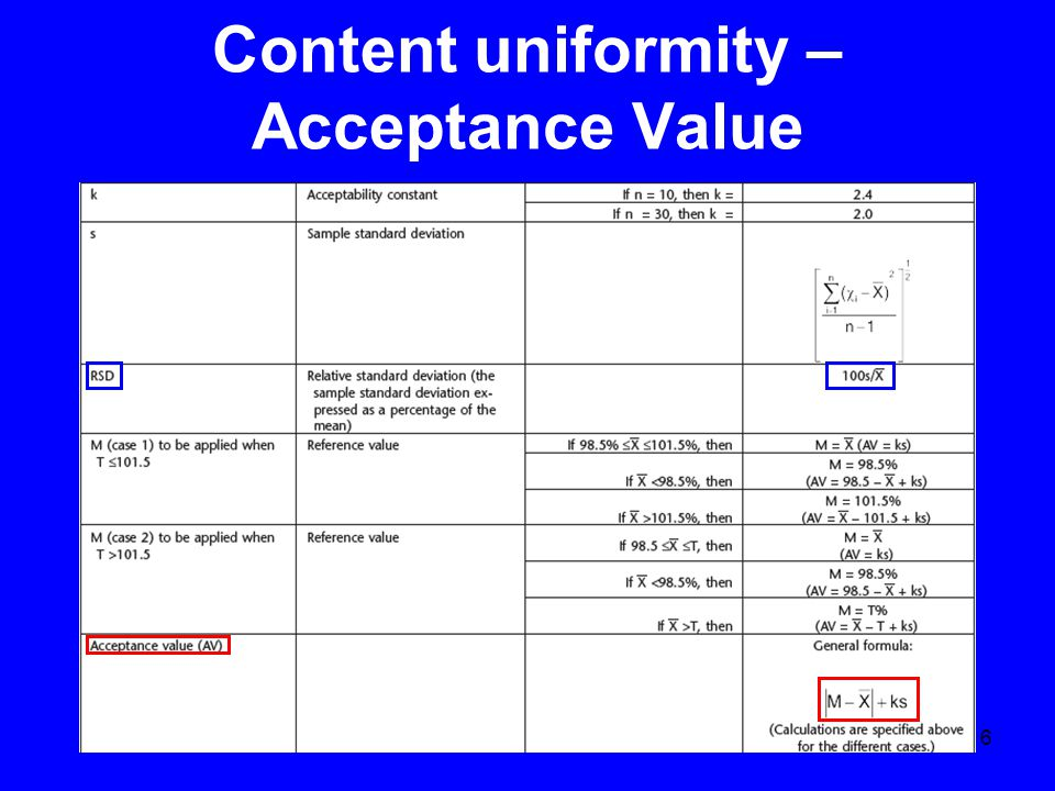 Content uniformity – Acceptance Value