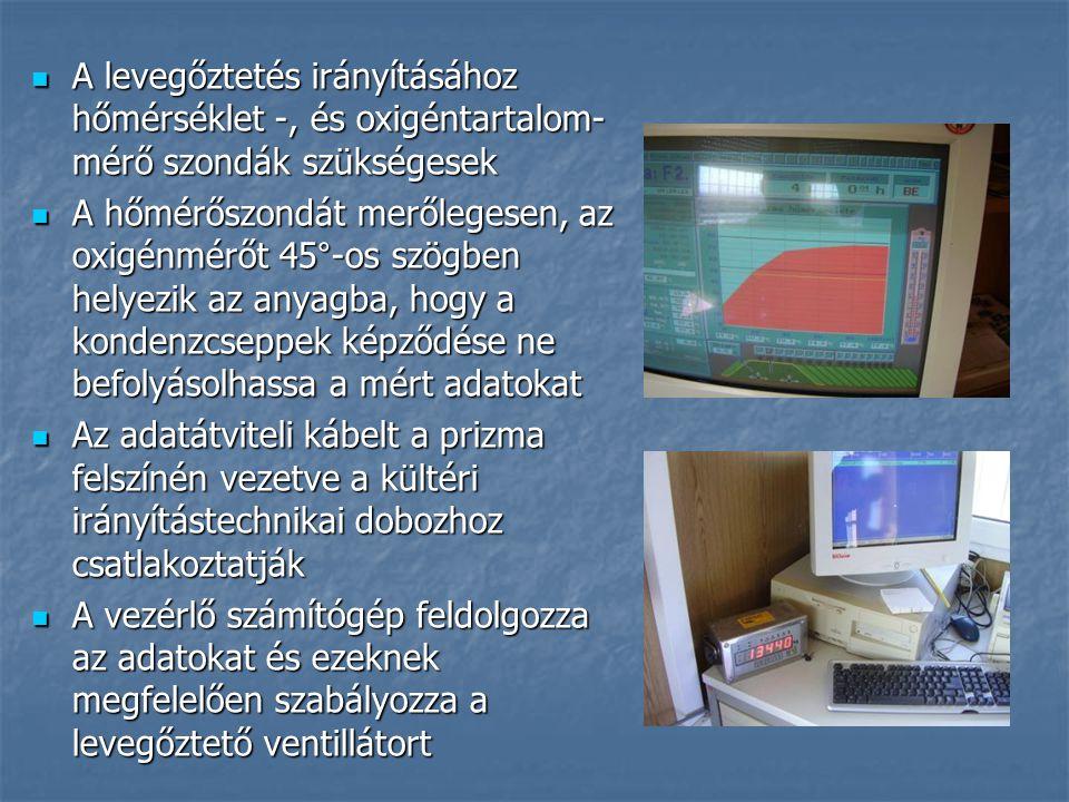 A levegőztetés irányításához hőmérséklet -, és oxigéntartalom-mérő szondák szükségesek