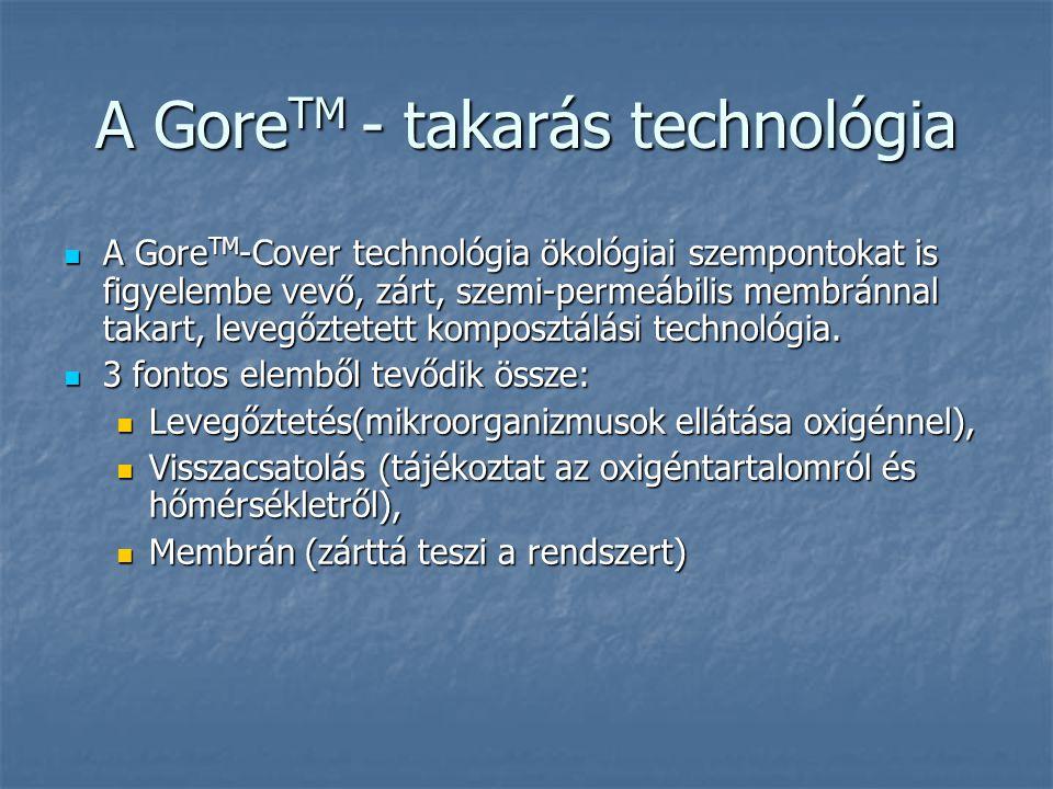A GoreTM - takarás technológia