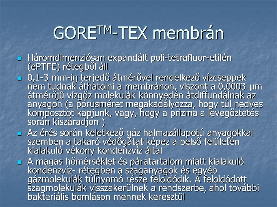 GORETM-TEX membrán Háromdimenziósan expandált poli-tetrafluor-etilén (ePTFE) rétegből áll.