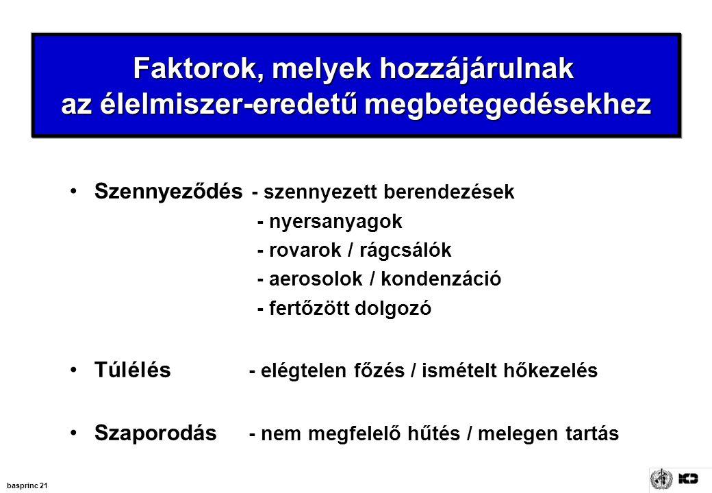 Faktorok, melyek hozzájárulnak az élelmiszer-eredetű megbetegedésekhez