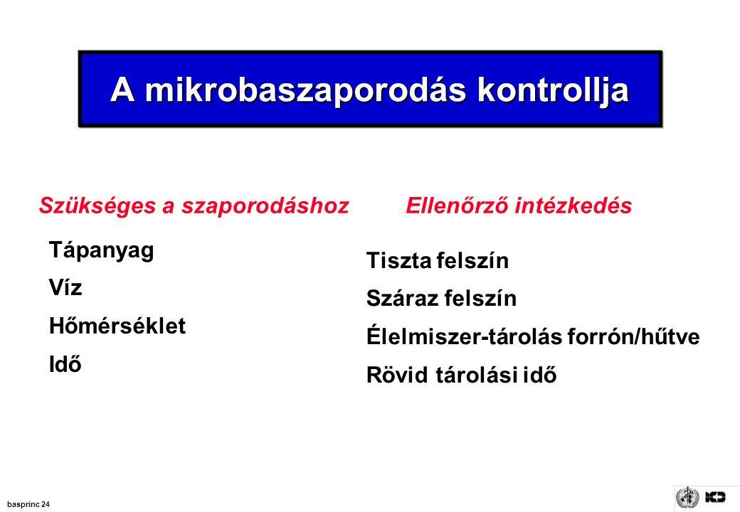 A mikrobaszaporodás kontrollja
