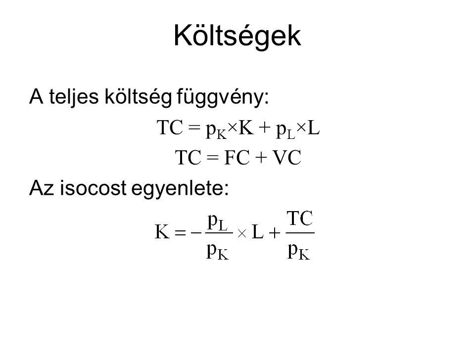 Költségek A teljes költség függvény: TC = pK×K + pL×L TC = FC + VC