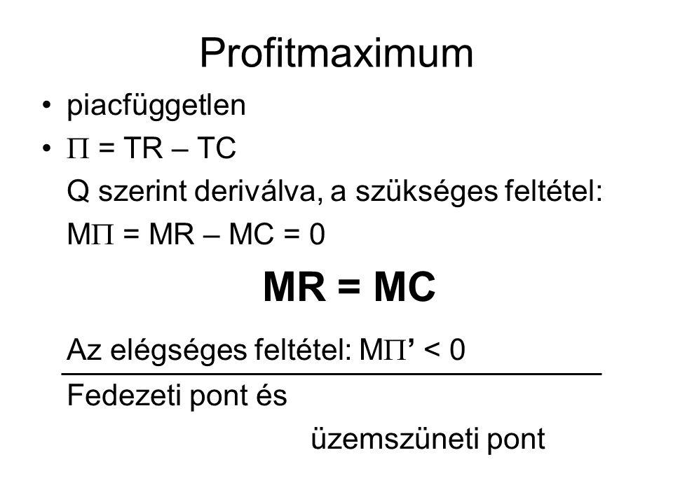 Az elégséges feltétel: M' < 0