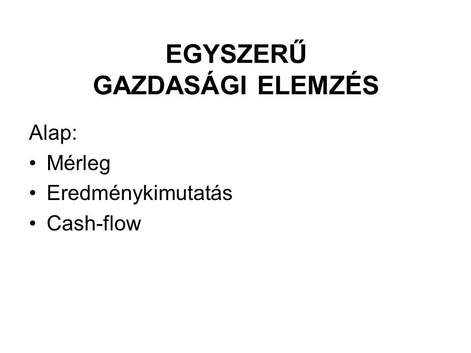 EGYSZERŰ GAZDASÁGI ELEMZÉS