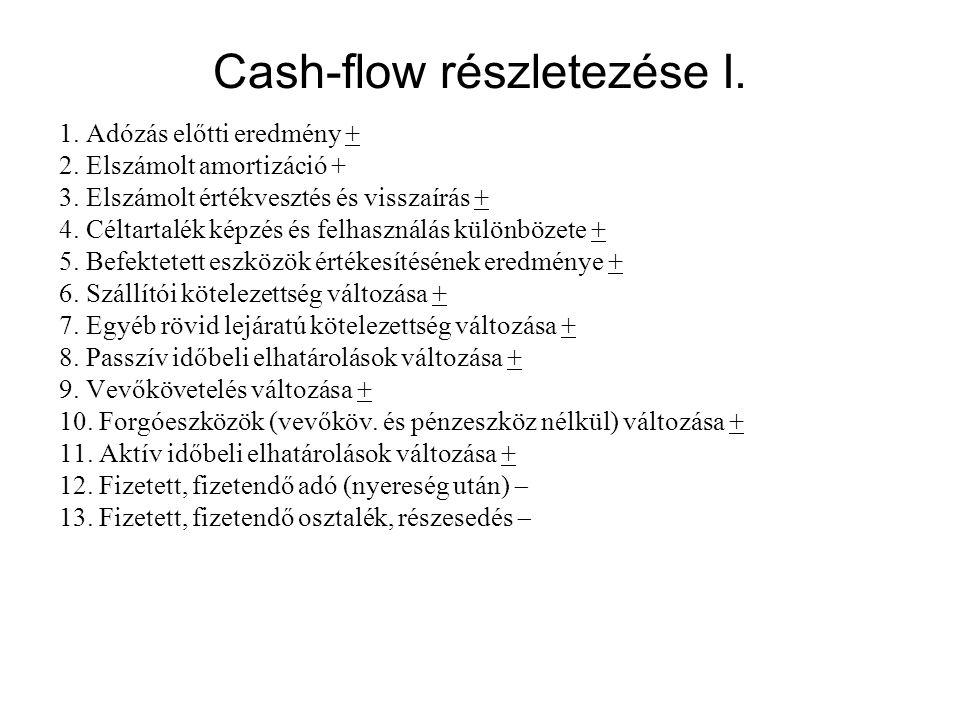 Cash-flow részletezése I.