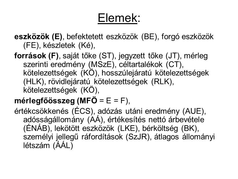 Elemek: eszközök (E), befektetett eszközök (BE), forgó eszközök (FE), készletek (Ké),