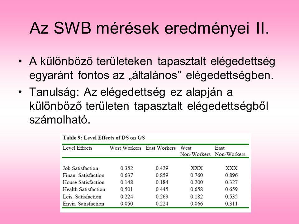 Az SWB mérések eredményei II.