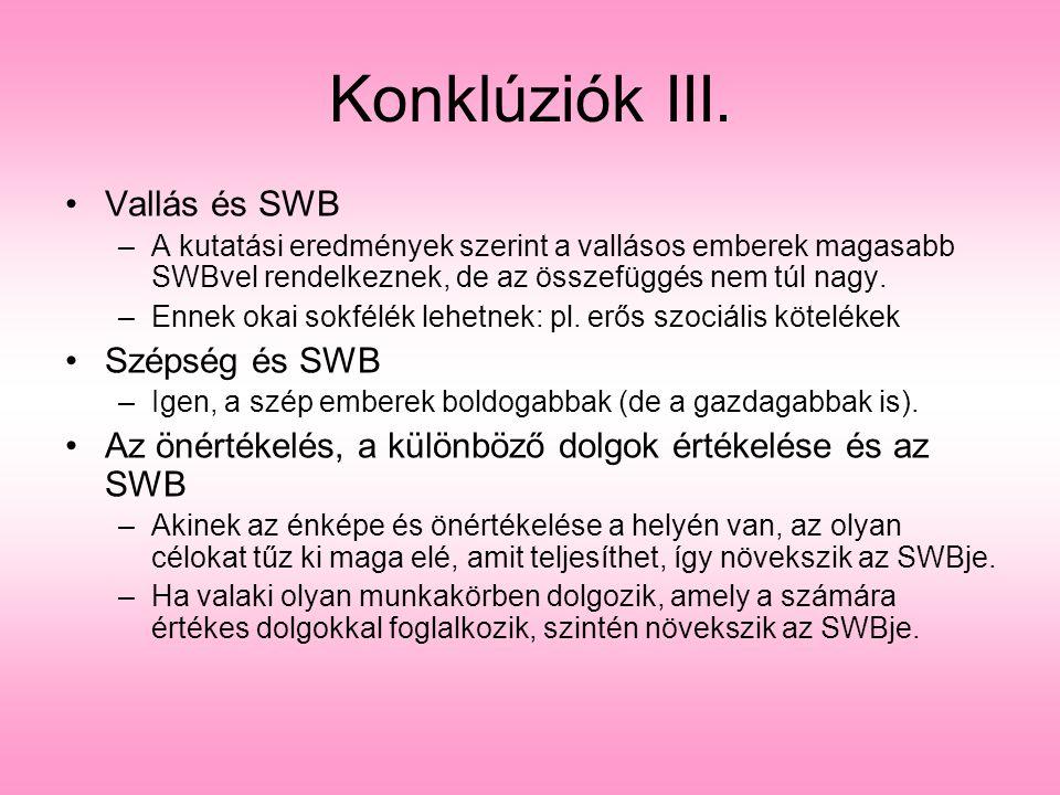 Konklúziók III. Vallás és SWB Szépség és SWB