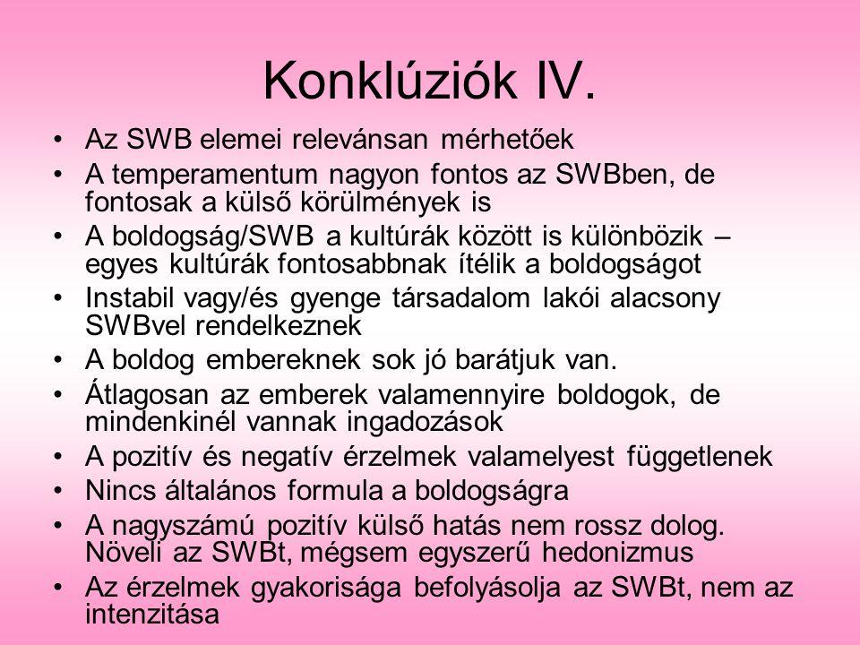 Konklúziók IV. Az SWB elemei relevánsan mérhetőek