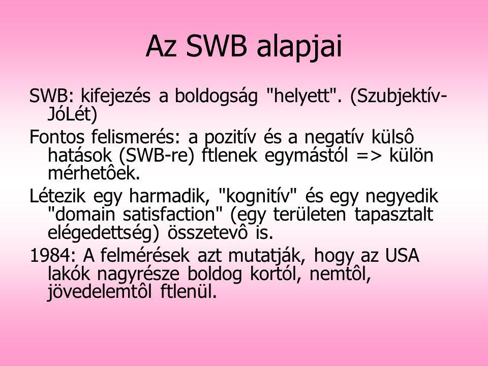 Az SWB alapjai SWB: kifejezés a boldogság helyett . (Szubjektív-JóLét)