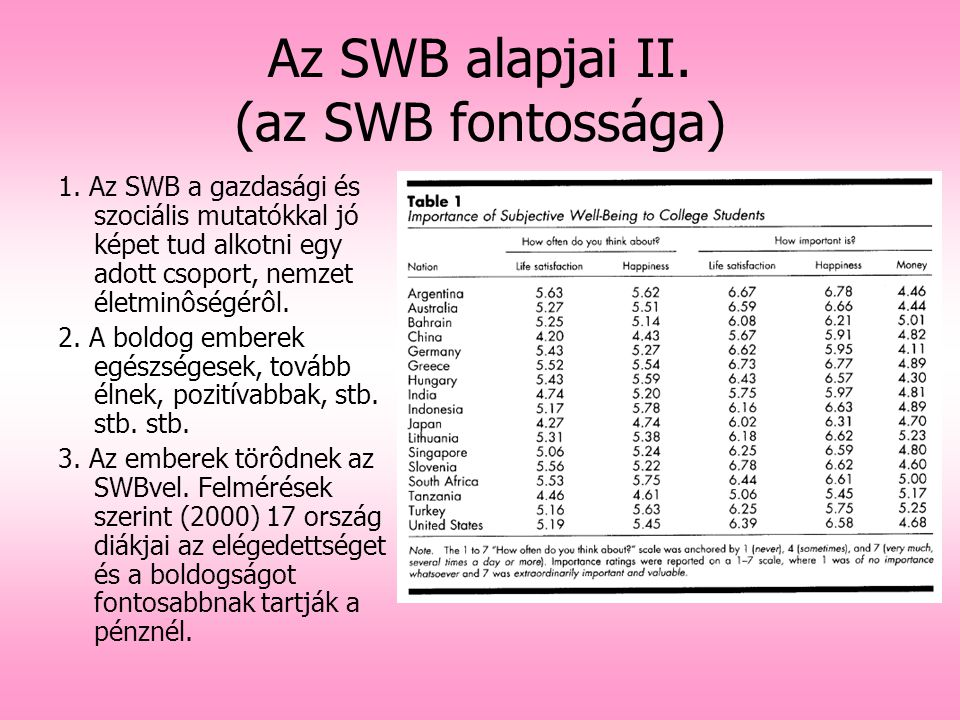 Az SWB alapjai II. (az SWB fontossága)