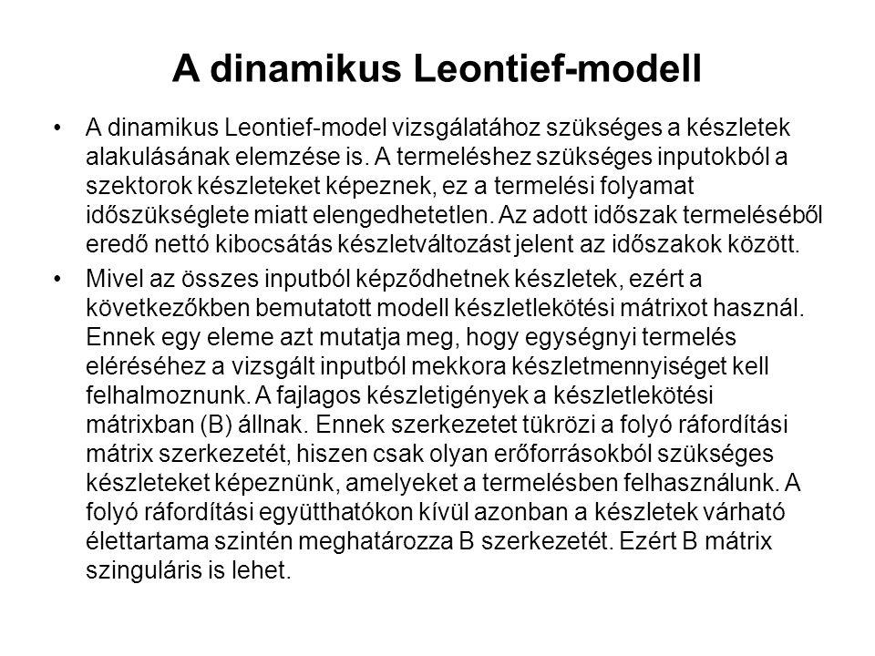 A dinamikus Leontief-modell