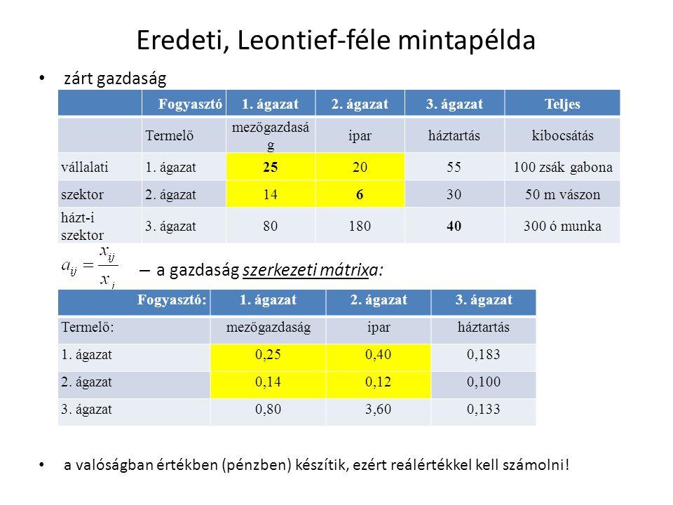Eredeti, Leontief-féle mintapélda