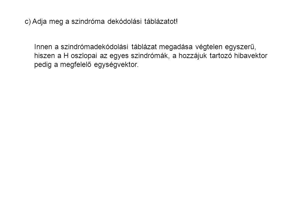 c) Adja meg a szindróma dekódolási táblázatot!