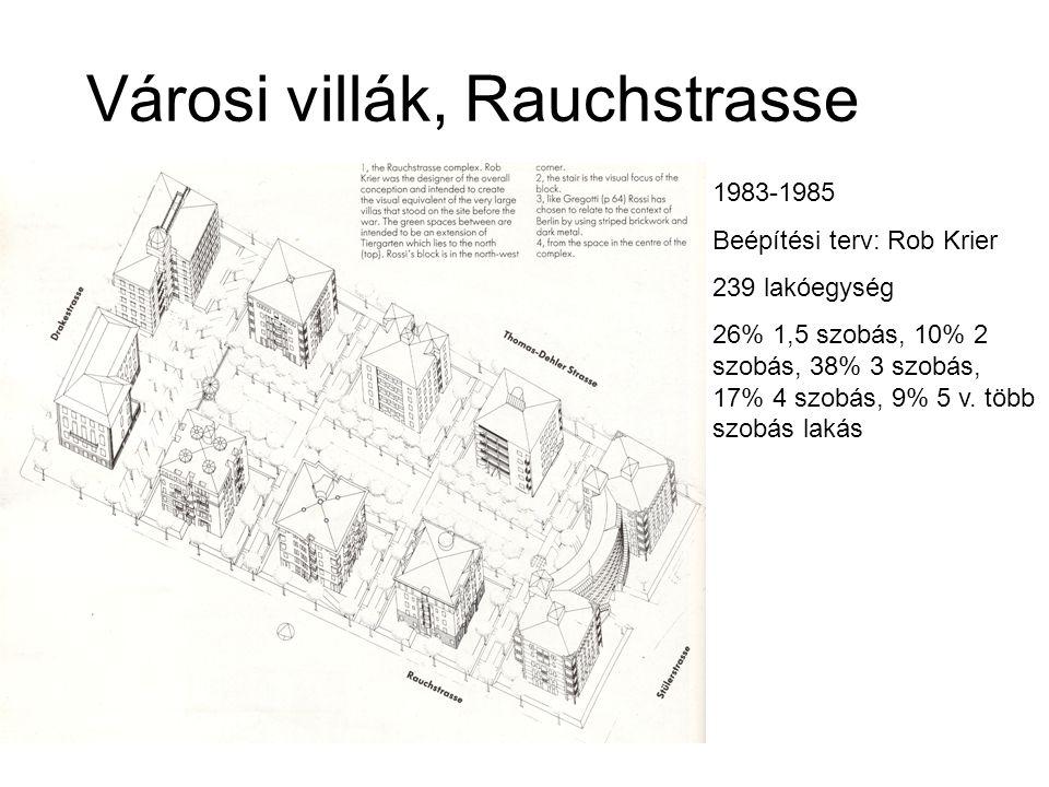Városi villák, Rauchstrasse