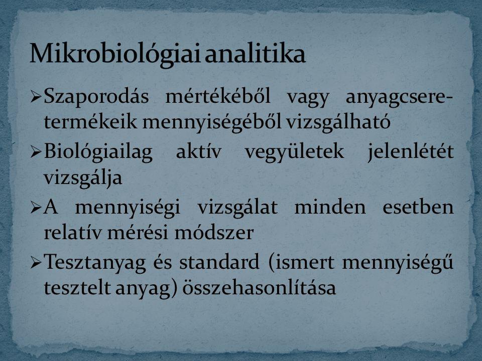 Mikrobiológiai analitika