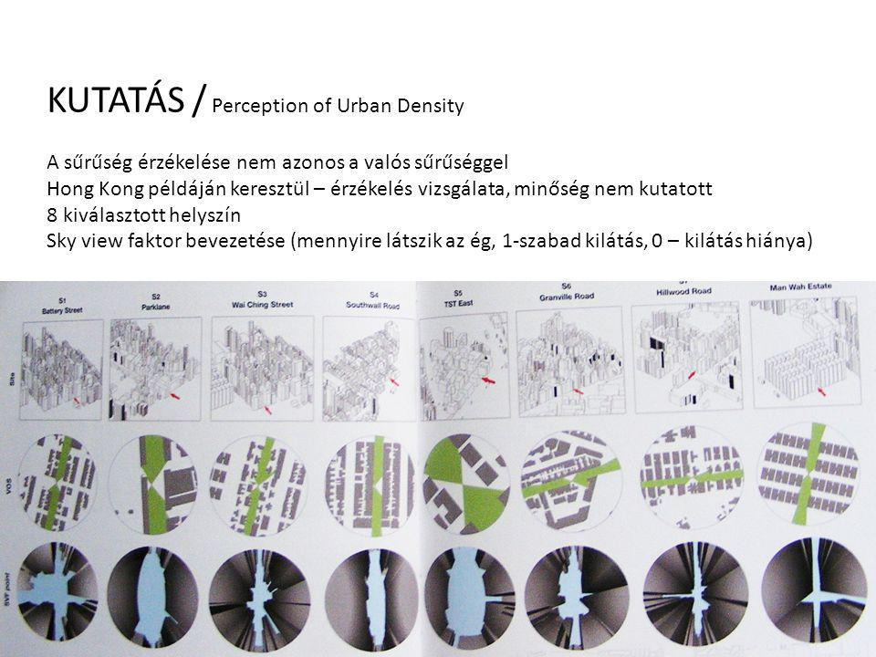 KUTATÁS / Perception of Urban Density