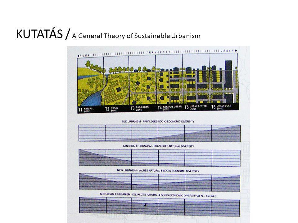 KUTATÁS / A General Theory of Sustainable Urbanism