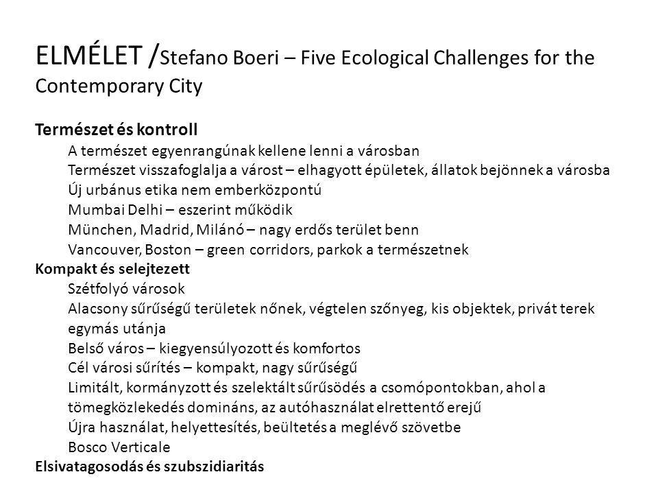 ELMÉLET /Stefano Boeri – Five Ecological Challenges for the Contemporary City