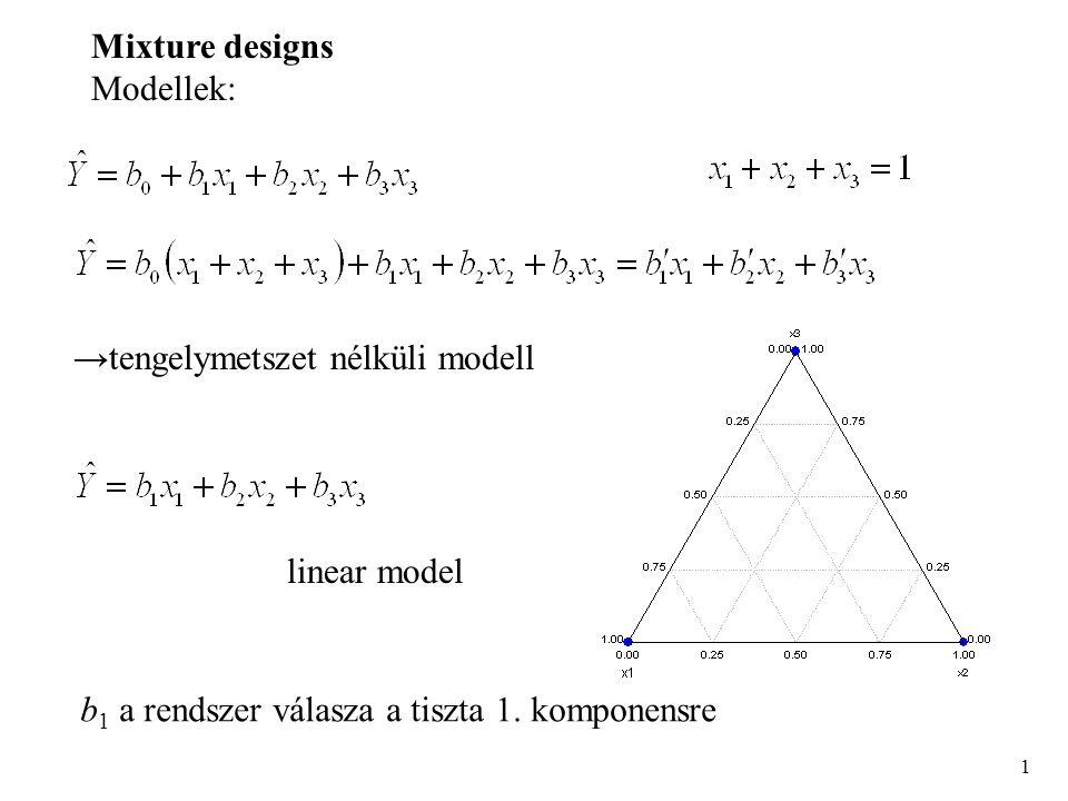 Mixture designs Modellek: →tengelymetszet nélküli modell.